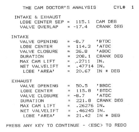 Cam Doctor Analyis