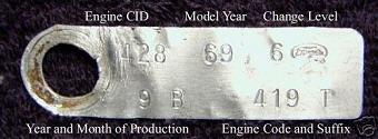 Ford Transmission Identification >> Engine Identification Codes   Mustang 428 Cobra Jet Registry