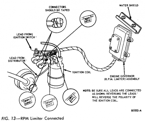 wiring harness layout board with Id Governor on 488429522059877742 likewise 1959 Corvette Dash Diagrams in addition Wiring Harness Drawing Symbols additionally X Trail 2005 Emission Control System Section Ec 52374 moreover Reset Fuse Box Uk.